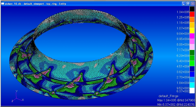 Von Mises stress distribution on the top ring after being beaded